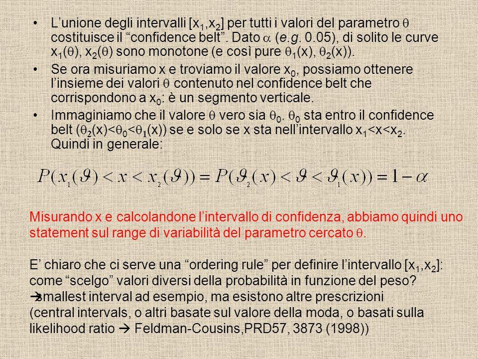 L'unione degli intervalli [x1,x2] per tutti i valori del parametro q costituisce il confidence belt . Dato a (e.g. 0.05), di solito le curve x1(q), x2(q) sono monotone (e così pure q1(x), q2(x)).